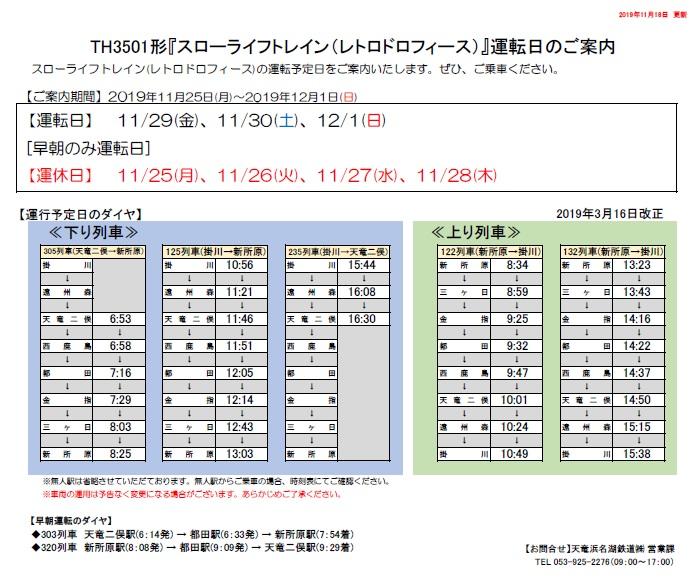 TH3501-1125